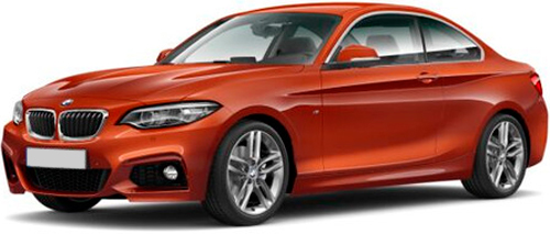 Neumáticos para Vehículos BMW SERIE 2